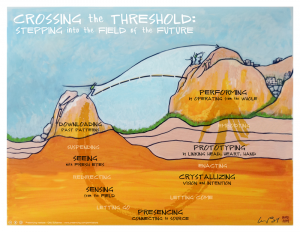 U.Lab_crossingthethreshold